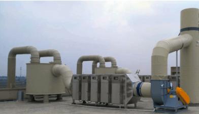 废气吸收设备